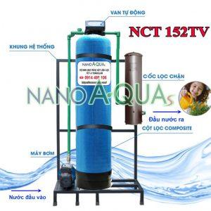 Lọc tổng nước sinh hoạt 2m3 giờ NanoAquas NCT152TV