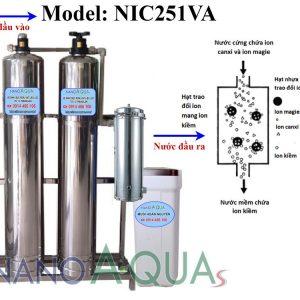 Lọc tổng nước sinh hoạt 1m3 h