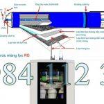 Máy lọc được ít nước do màng lọc RO, cách khắc phục thế nào
