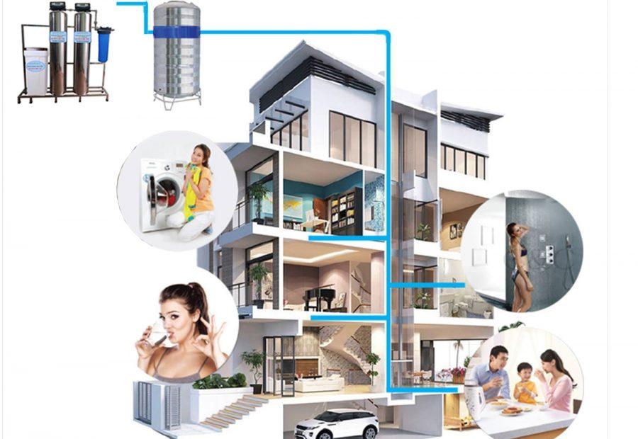 ứng dụng Lọc tổng nước sinh hoạt 1m3 h