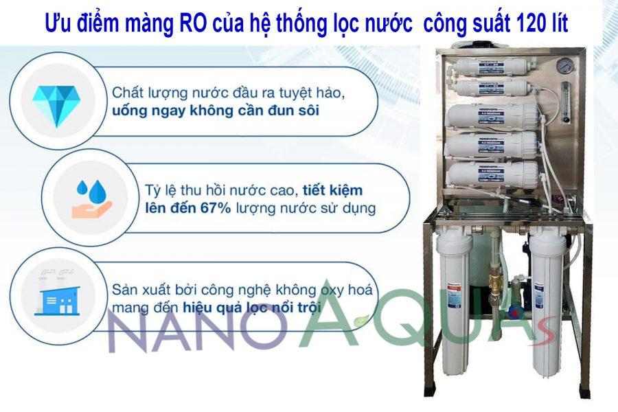 Máy lọc nước công suất 120 lít màng ro